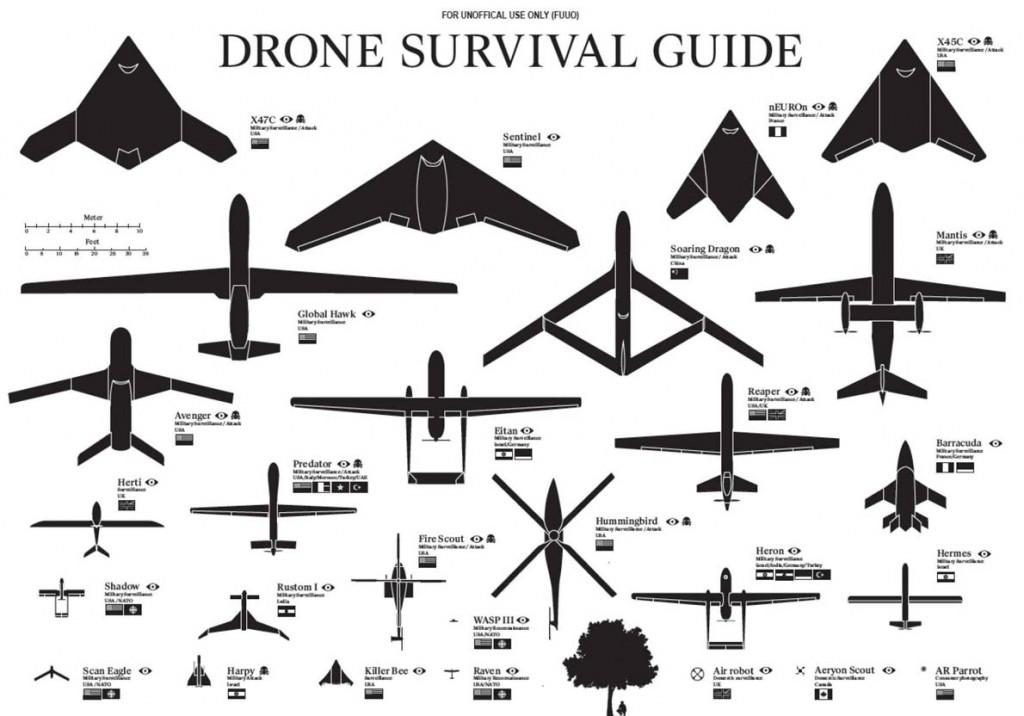 Drone Biggest-1190