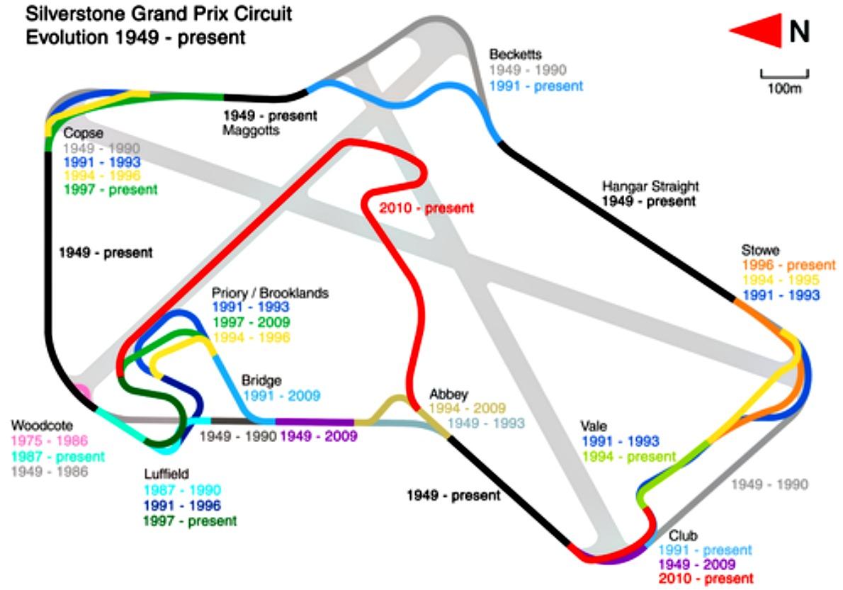Silverstone diagram  c98977d260d