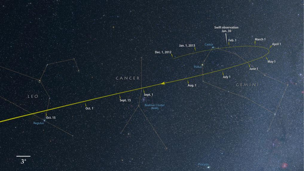 H πορεία του ISON από τον Δεκέμβριο του 2012 έως τον Οκτώβριο του 2013 καθώς περνάει μέσα από τους αστερισμούς των Διδύμων, του Καρκίνου και του Λέοντα.