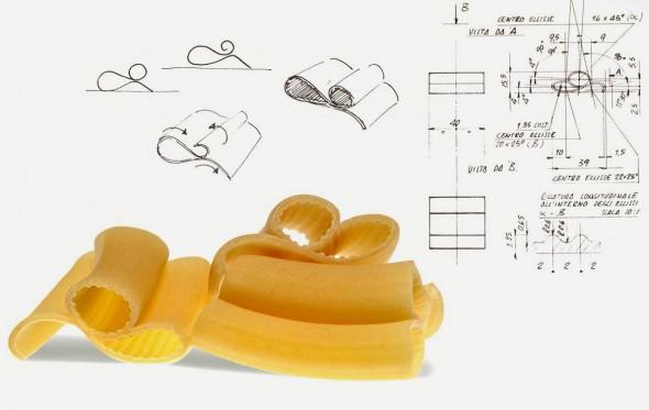 Πώς σχεδιάζονται τα μακαρόνια